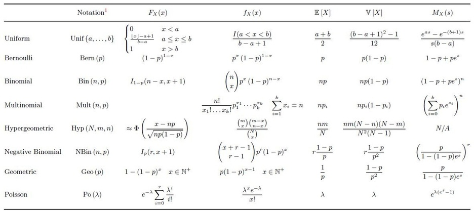 Download Approximation Of Functions